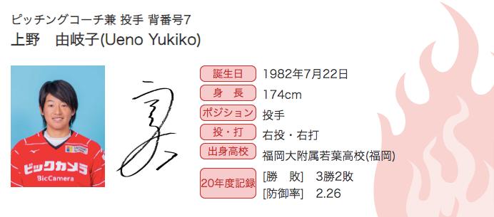 上野由岐子のプロフィール画像